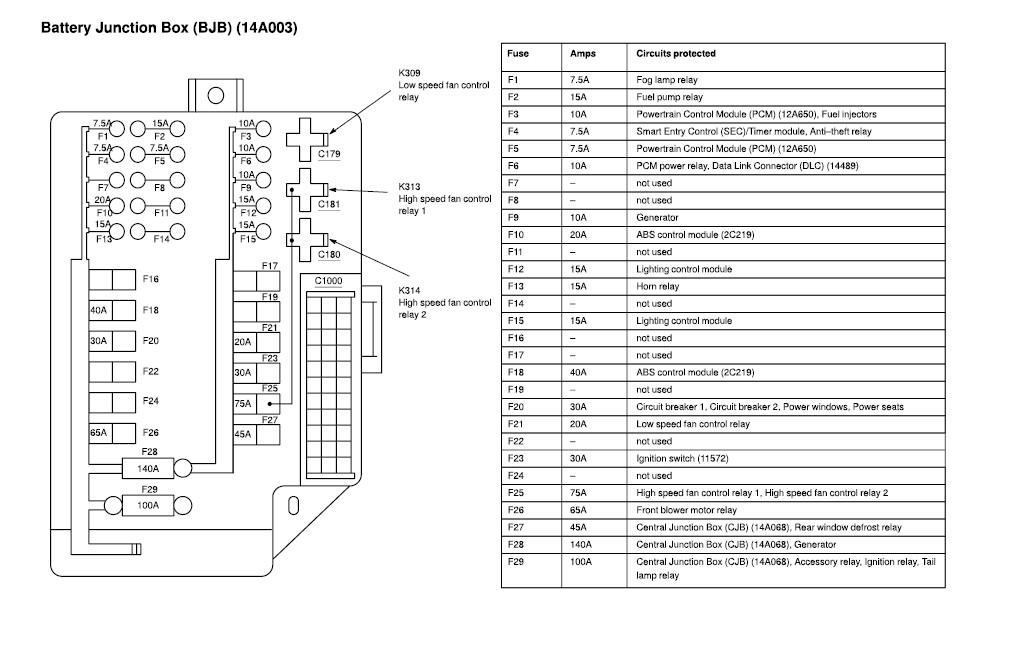 Outstanding 2002 Nissan Fuse Box Wiring Diagram Wiring Cloud Orsalboapumohammedshrineorg