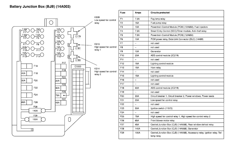 Excellent 2002 Nissan Fuse Box Wiring Diagram Wiring Cloud Orsalboapumohammedshrineorg