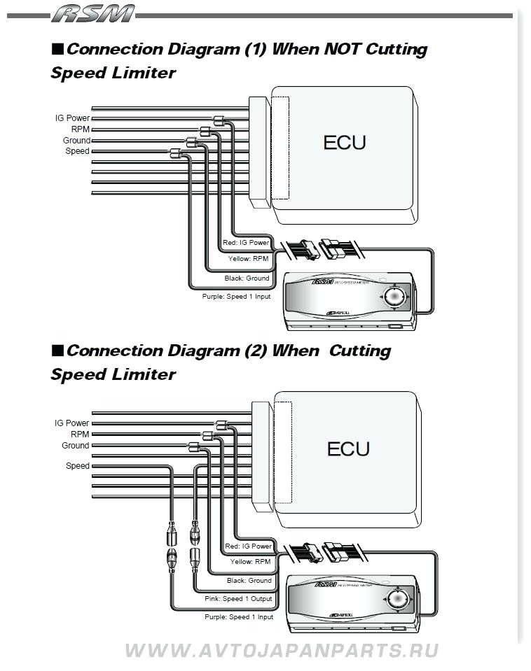 Rsm Wiring Diagram