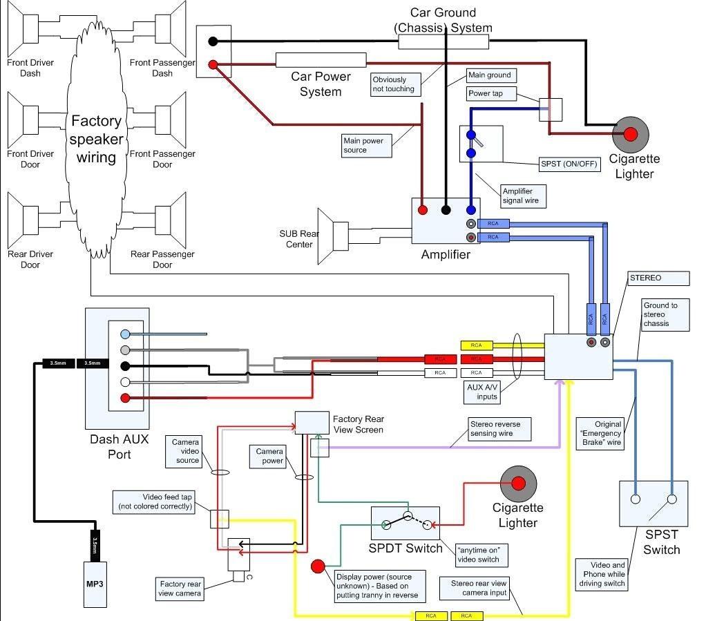 Surprising 2012 Toyota Tacoma Wiring Diagram Basic Electronics Wiring Diagram Wiring Cloud Mousmenurrecoveryedborg