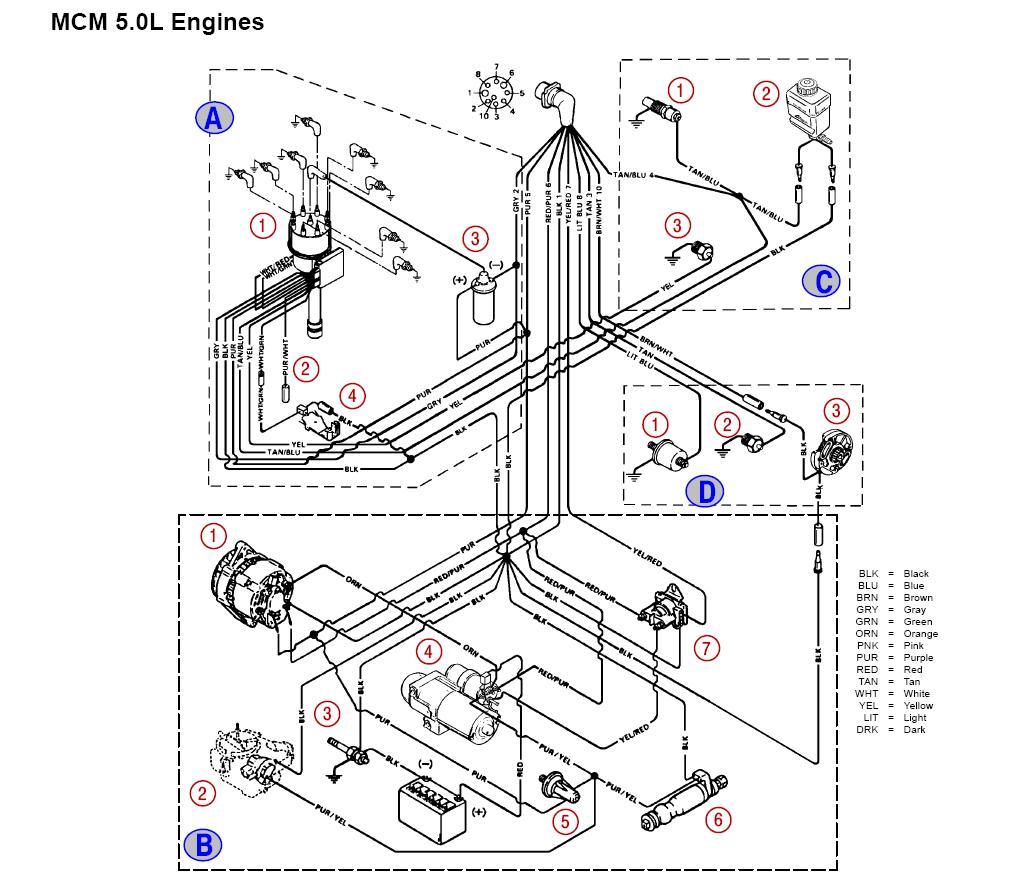 Brilliant Volvo Penta 5 7 Gi Wiring Diagram Auto Electrical Wiring Diagram Wiring Cloud Uslyletkolfr09Org