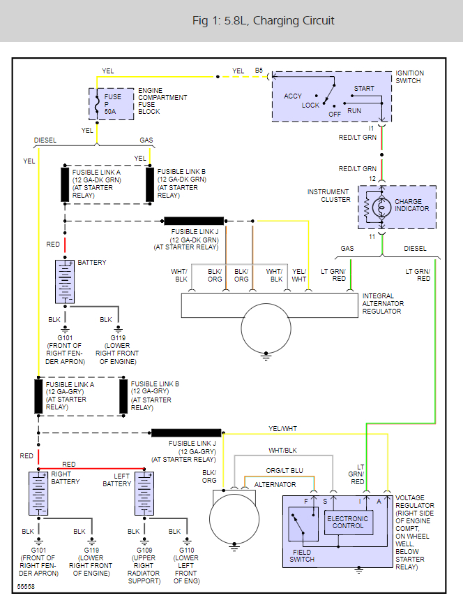 Excellent Battery Charging Wiring 1991 Chevy Obs Basic Electronics Wiring Wiring Cloud Filiciilluminateatxorg