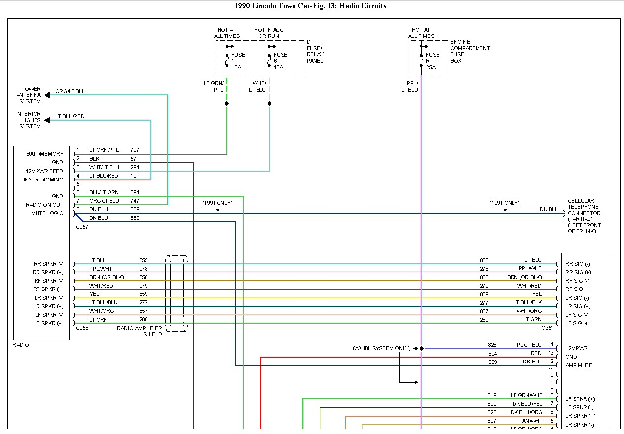 Stupendous Jbl Car Stereo Wiring Diagram Wiring Diagram Wiring Cloud Eachirenstrafr09Org
