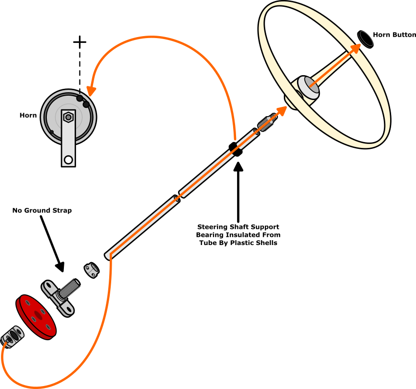 Awesome Vw Parts Jbugs Com Stock Vw Steering Wheel Horn Diagrams Wiring Cloud Uslyletkolfr09Org