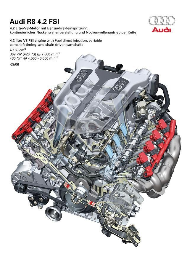 TS_9528] Audi V8 Engine Diagram View Diagram Audi A8 Engine Parts And  Wiring DiagramPhon Epete Chor Nerve Scata Alypt Joami Exmet Mohammedshrine Librar Wiring  101