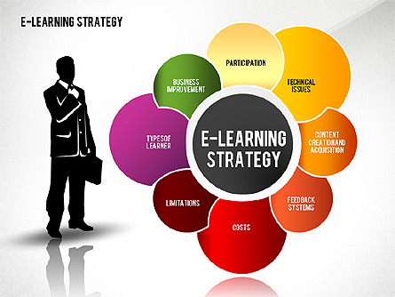 Outstanding E Learning Strategy Diagram For Presentations In Powerpoint And Wiring Cloud Faunaidewilluminateatxorg