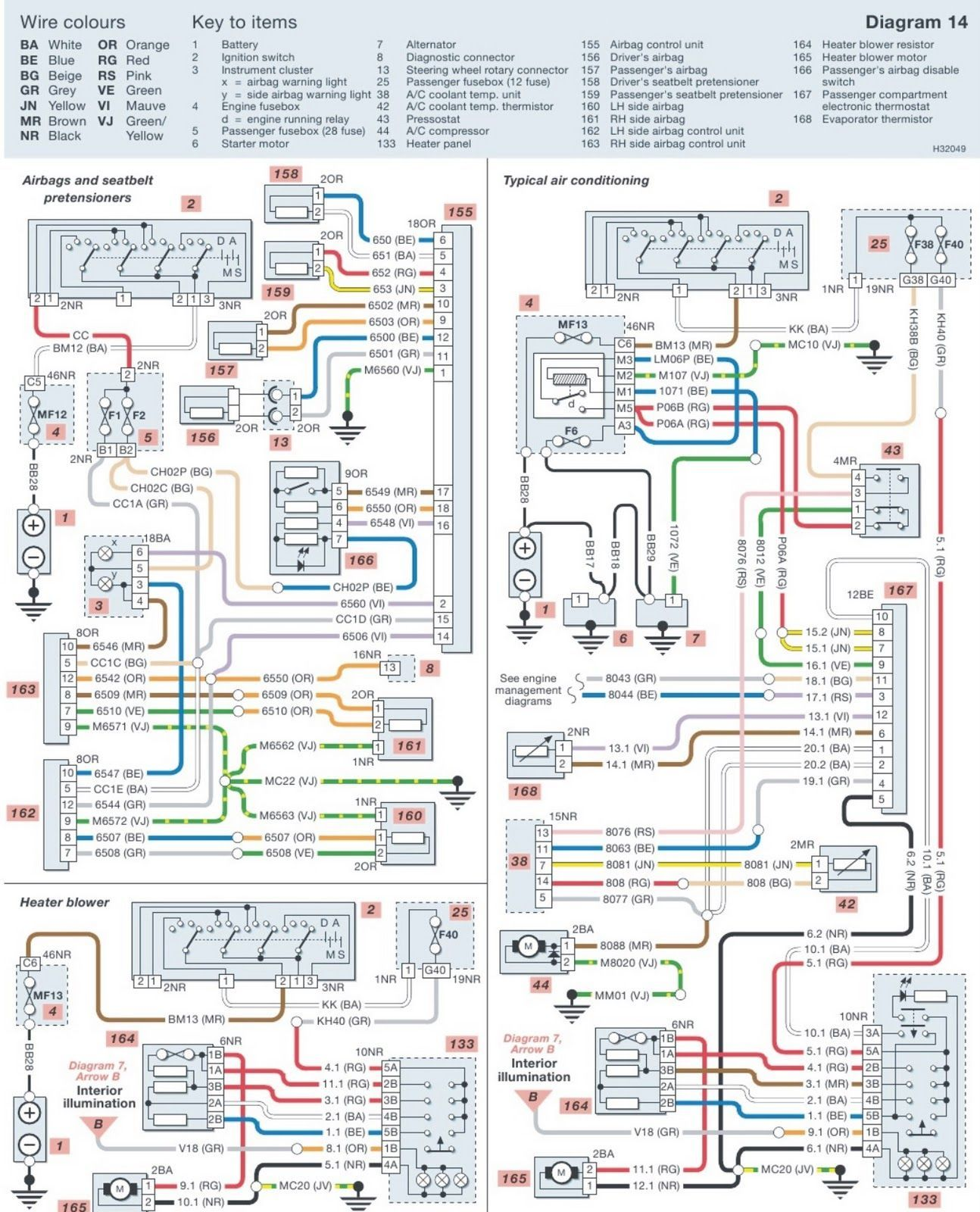 [SCHEMATICS_4UK]  TF_2086] Electric Radiator Fan Wiring Diagram Also Peugeot 207 Cc  Additionally Free Diagram | Wiring Diagram Peugeot 307 Cc |  | Spoat Drosi Jebrp Mohammedshrine Librar Wiring 101