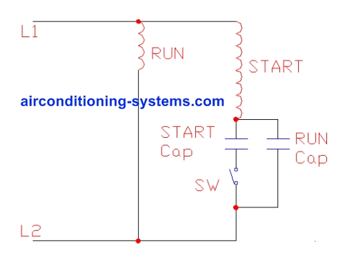 Motor Run Capacitor Wiring Diagram from static-cdn.imageservice.cloud