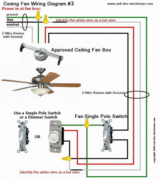 ZF_5791] Wiring Diagram Switch Loop Ceiling Fan Pictures To Pin On  Pinterest Download Diagram  Mang Hendil Mohammedshrine Librar Wiring 101
