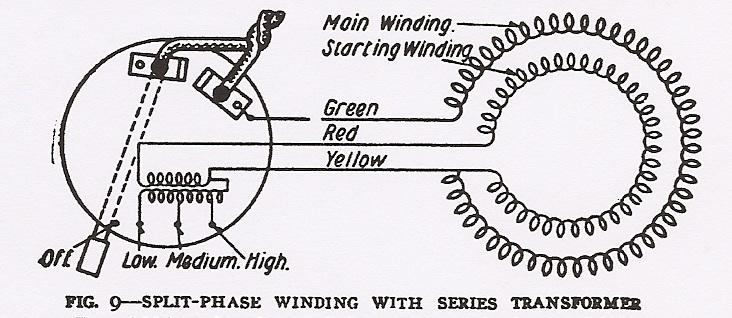 [DIAGRAM_4PO]  YB_4989] Diagram Also Franklin Electric Motor Wiring Diagram On Electric  Fan Wiring Diagram | Franklin Electric Fan Motor Wiring Diagrams |  | Unre Bdel Bepta Mohammedshrine Librar Wiring 101