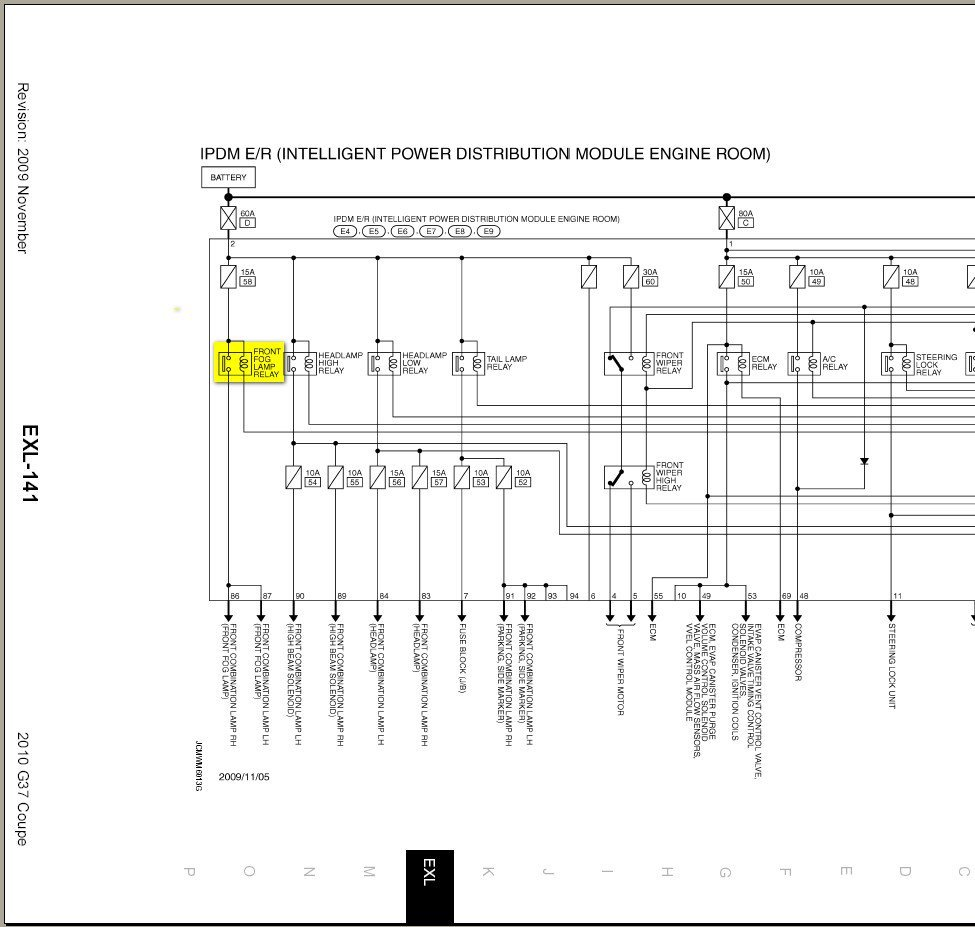 Pleasant Mitsubishi Fto Fuse Box Layout Online Wiring Diagram Wiring Cloud Domeilariaidewilluminateatxorg