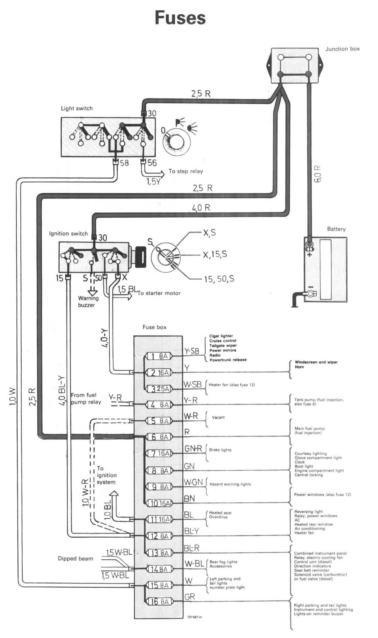 1992 Volvo 240 Ac Wiring Wiring Diagram Bell Bold Bell Bold Lastanzadeltempo It