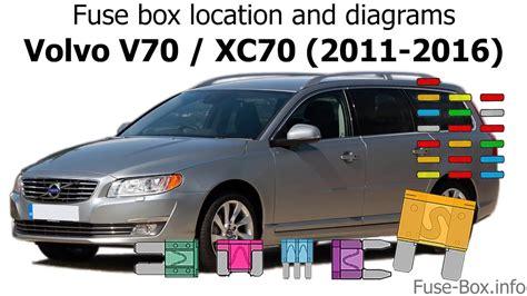 Prime 93 Volvo Fuse Box Epub Pdf Wiring Cloud Xempagosophoxytasticioscodnessplanboapumohammedshrineorg
