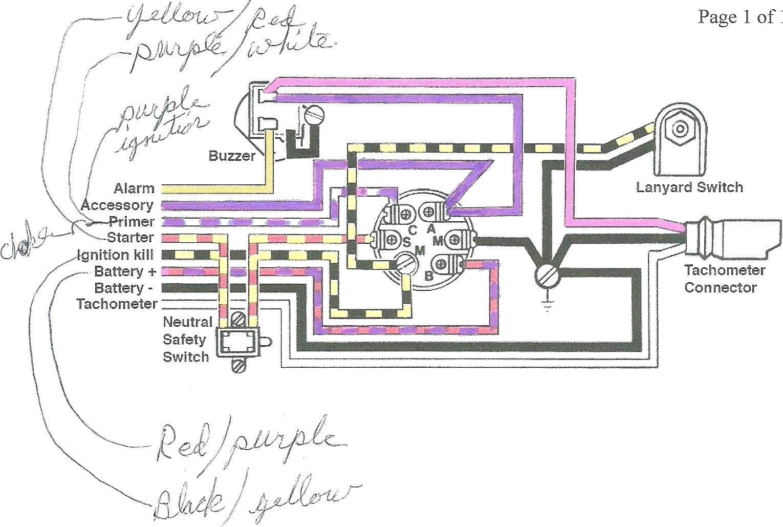[DIAGRAM_38YU]  AT_5264] Bolens Lawn Tractor Ignition Switch Wiring Diagram Wiring Diagram | Lawn Mower Ignition Switch Wiring Diagram |  | Ultr Benkeme Groa Intel Cosm Arnes Osoph Umng Mohammedshrine Librar Wiring  101