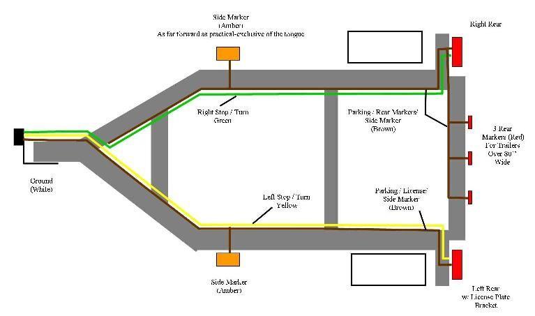 Super Standard 4 Pole Trailer Light Wiring Diagram Automotive Wiring Cloud Staixaidewilluminateatxorg