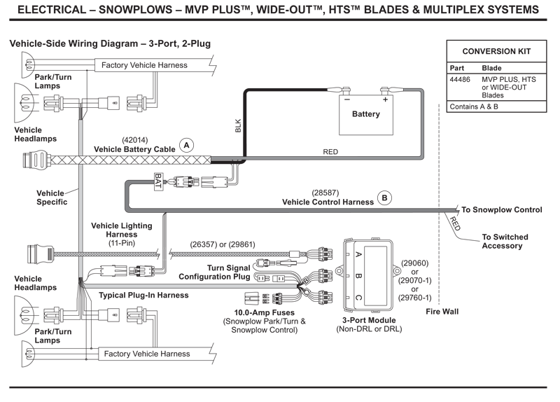 [SCHEMATICS_48DE]  Boss Rt3 Wiring Diagram 2004 Jeep Wrangler Wiring Schematic - fisher-wire .pisang.astrea-construction.fr | Boss Rt3 Wiring Harness Diagram Chevy |  | Begeboy Wiring Diagram Source - astrea-construction.fr