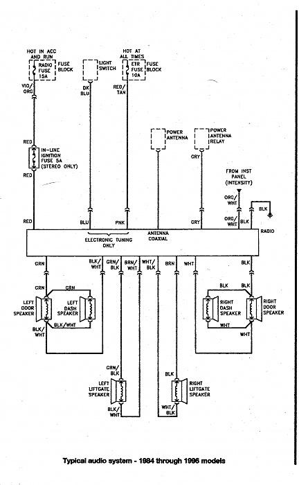 [DIAGRAM_38ZD]  XO_7815] Jeep Wrangler Radio Wiring Diagram Wiring Harness Wiring Diagram | 1988 Jeep Wrangler Radio Wiring Diagram |  | Loskopri Wigeg Mohammedshrine Librar Wiring 101