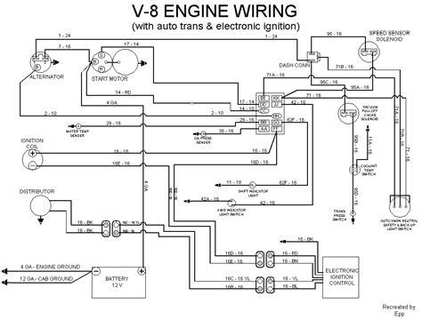 1978 Ih Wiring Diagrams Duflot