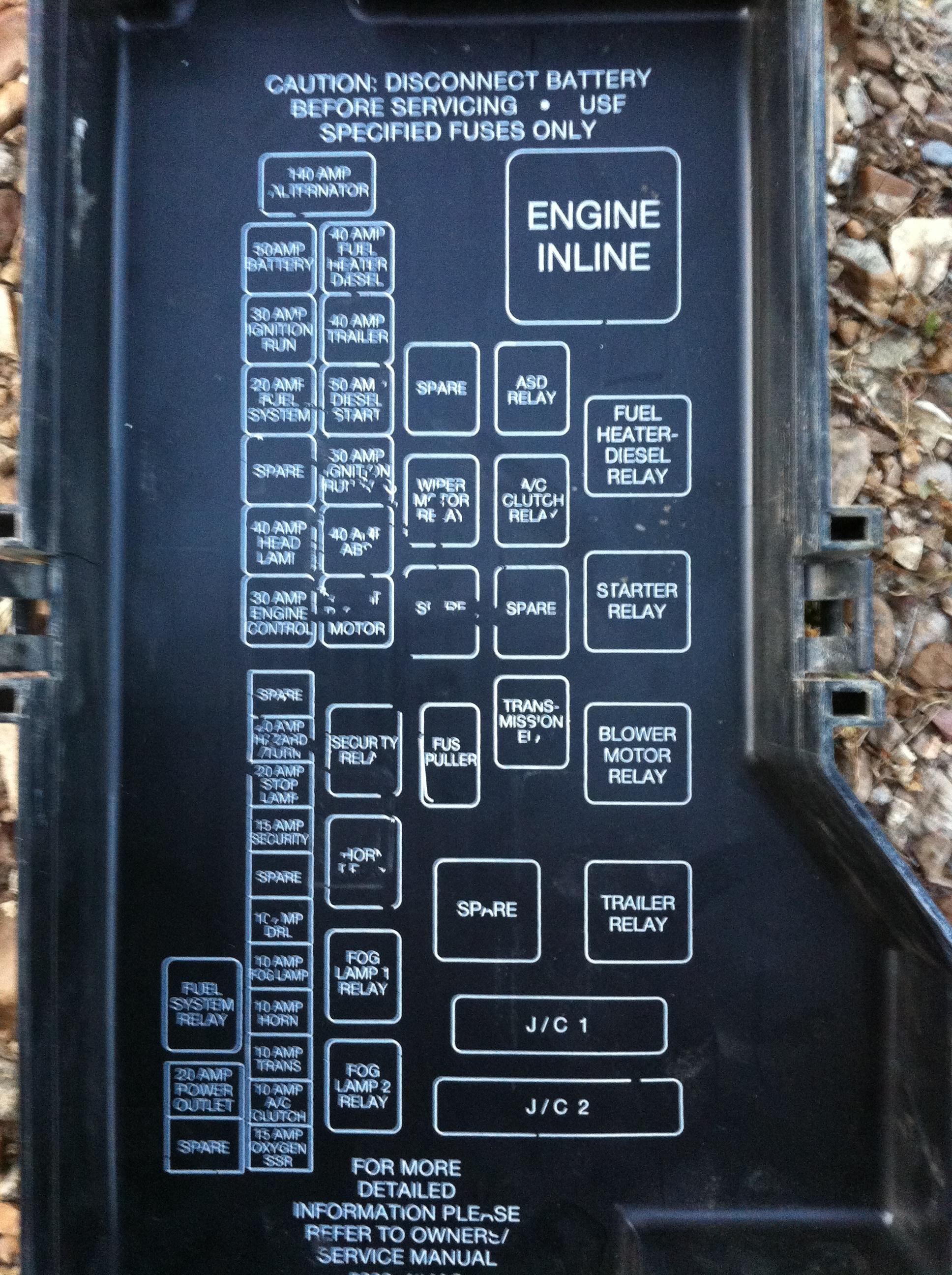 2014 Dodge Ram 2500 Fuse Diagram Wiring Diagram Approval A Approval A Zaafran It
