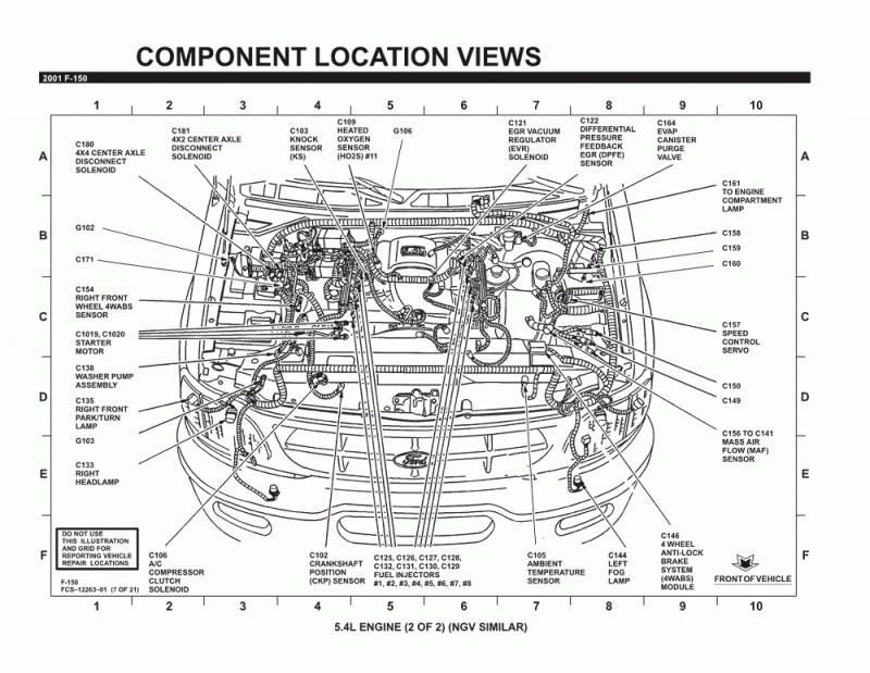 1999 Ford F 150 5 4 Engine Diagram Wiring Diagram Module B Module B Emilia Fise It