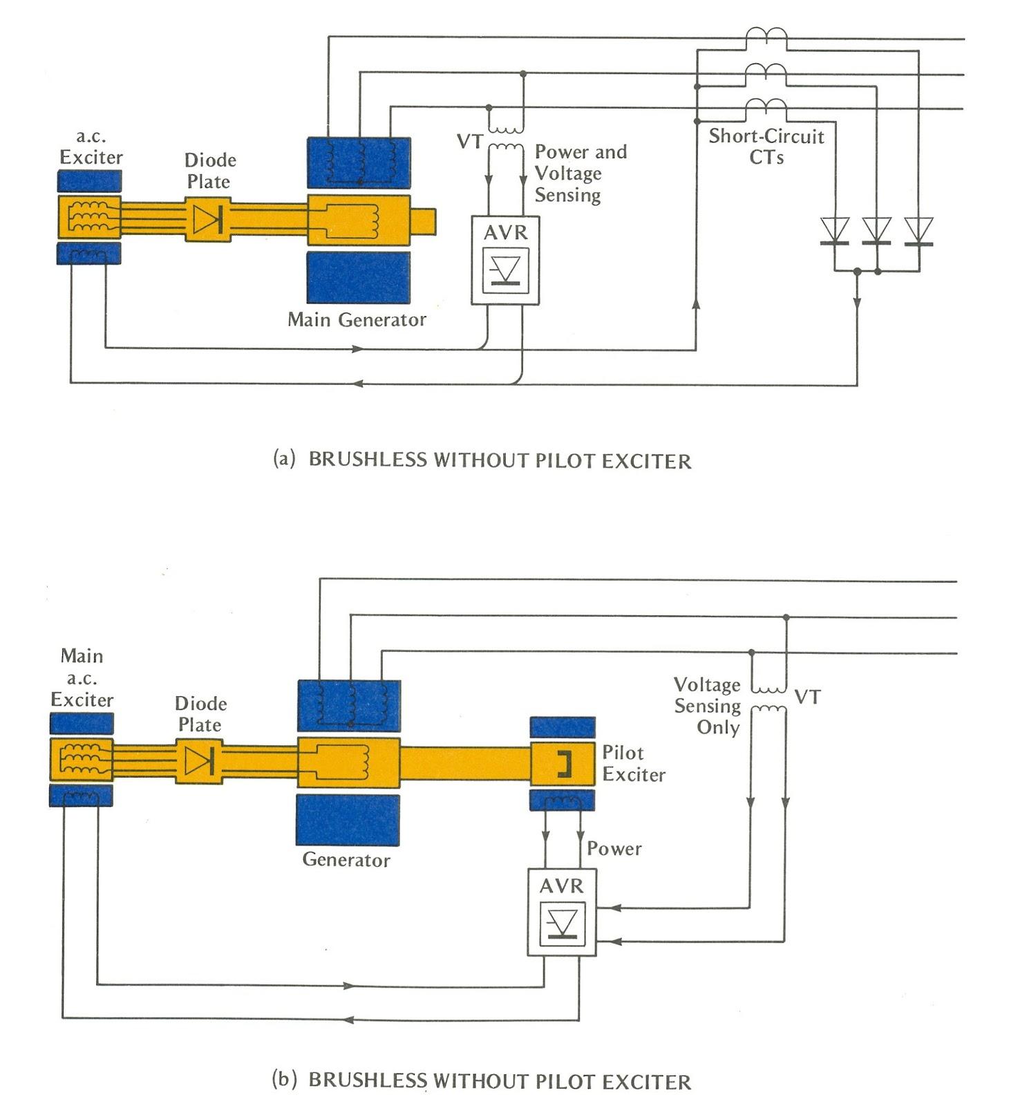 ev_5771] 07 nissan electrical wiring diagram ac rouge 07 nissan electrical wiring diagram ac rouge 2012 nissan quest ac relay location kweca tran vira favo mohammedshrine librar wiring 101
