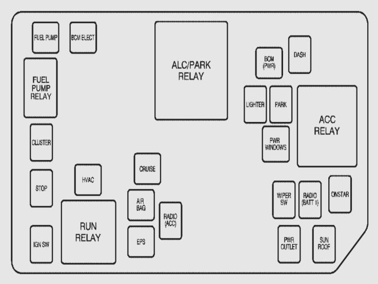 [QMVU_8575]  VG_2856] 07 Jeep Compass Fuse Box Schematic Wiring | 2007 Jeep Compass Fuse Box Diagram |  | Kargi Nedly Awni Eopsy Peted Oidei Vira Mohammedshrine Librar Wiring 101