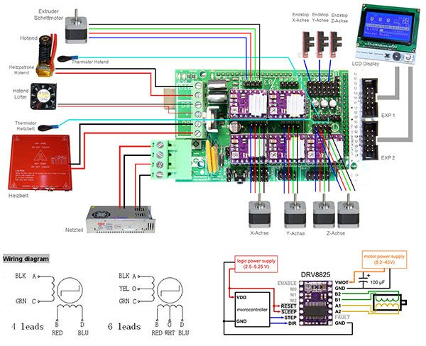 Anet A8 Mosfet Wiring Diagram from static-cdn.imageservice.cloud