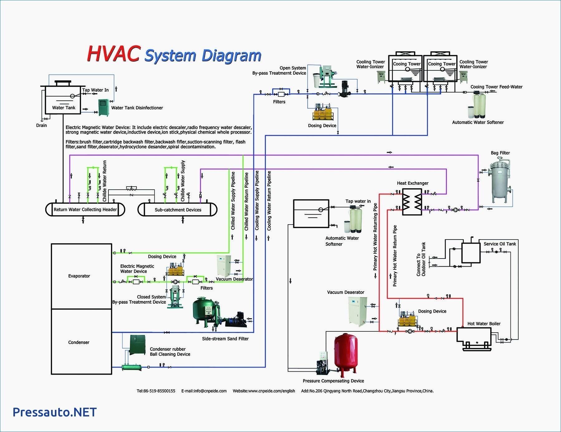Fabulous Wiring For Hvac Control Systems Basic Electronics Wiring Diagram Wiring Cloud Orsalboapumohammedshrineorg