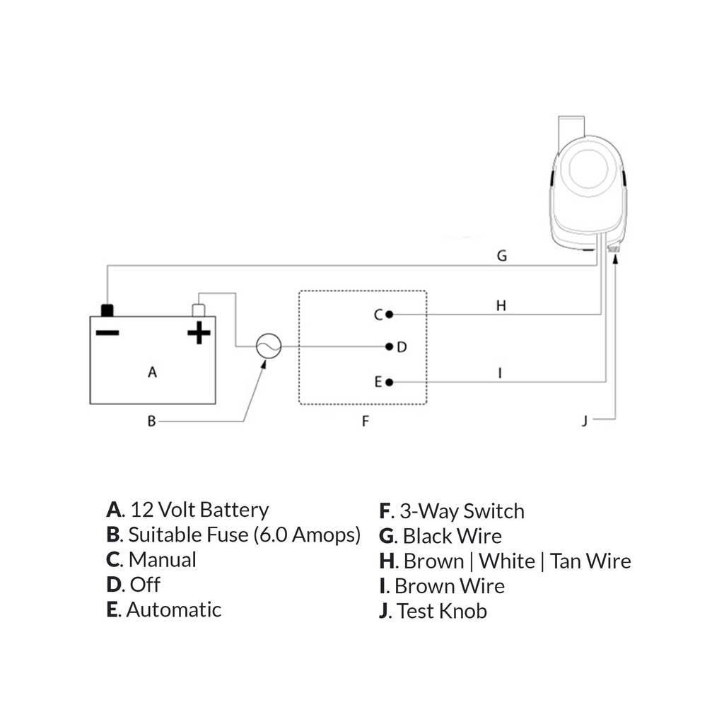 Attwood Sahara Bilge Pump Wiring Diagram