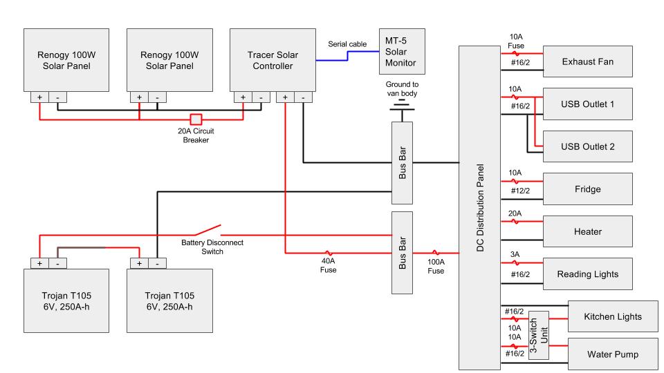 EG_9057] Coachman Rv Wiring Diagram Coachman Rv Wiring Diagram 7 Way Rv  Wiring Free DiagramIosto Penghe Strai Icand Jebrp Getap Throp Aspi Mohammedshrine Librar Wiring  101