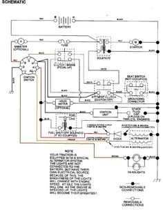 Peachy Craftsman Riding Mower Electrical Diagram Wiring Diagram Craftsman Wiring Cloud Picalendutblikvittorg