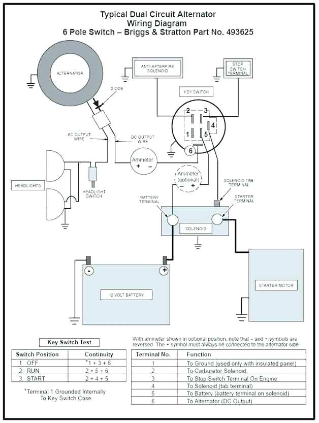 lawn tractor ignition switch wiring diagram  wiring diagram