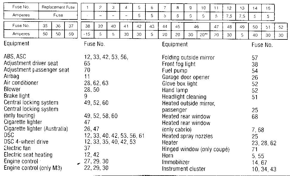 [DIAGRAM_38YU]  2001 Bmw 325i Fuse Diagram - Tacoma Tow Wiring Diagram for Wiring Diagram  Schematics | 2001 Bmw 325i Wiring Diagrams |  | Wiring Diagram Schematics