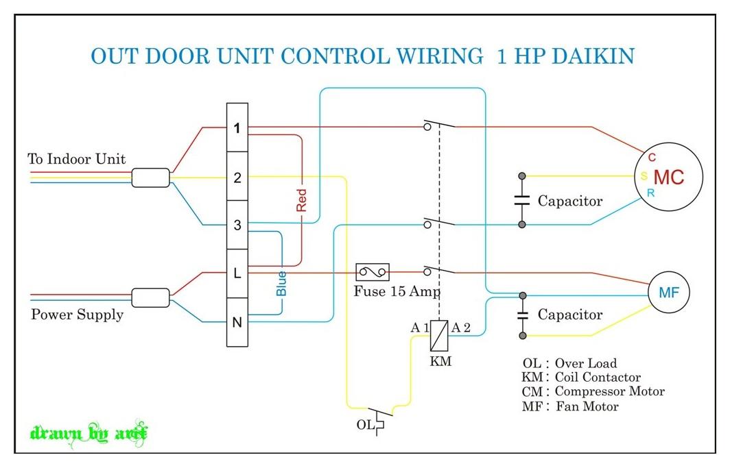 [SCHEMATICS_4LK]  OT_4193] Split Unit Air Conditioner Wiring Diagram | Inverter Air Conditioner Wiring Diagram |  | Ittab Licuk Mohammedshrine Librar Wiring 101