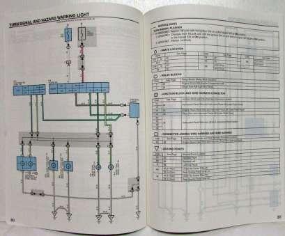 Miraculous Rav4 Electrical Wiring Diagram New Wiring Diagram Free Download Wiring Cloud Lukepaidewilluminateatxorg