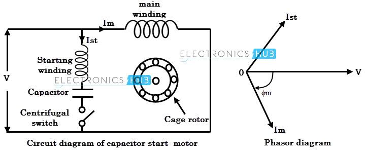 capacitor start motor wiring diagram 2009 chevrolet cobalt