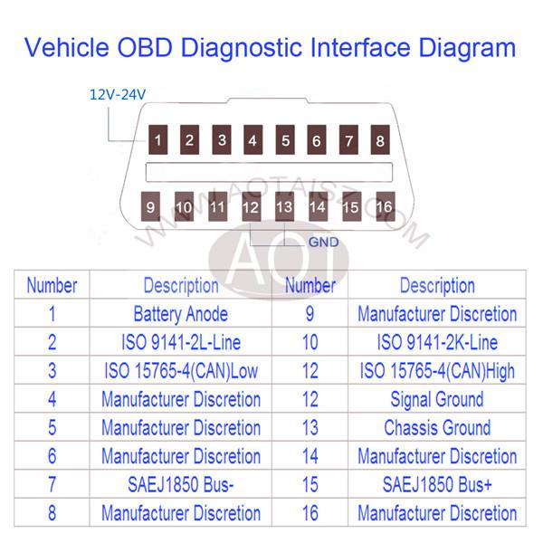 hdmi to obd wiring diagram club car starter wiring diagram