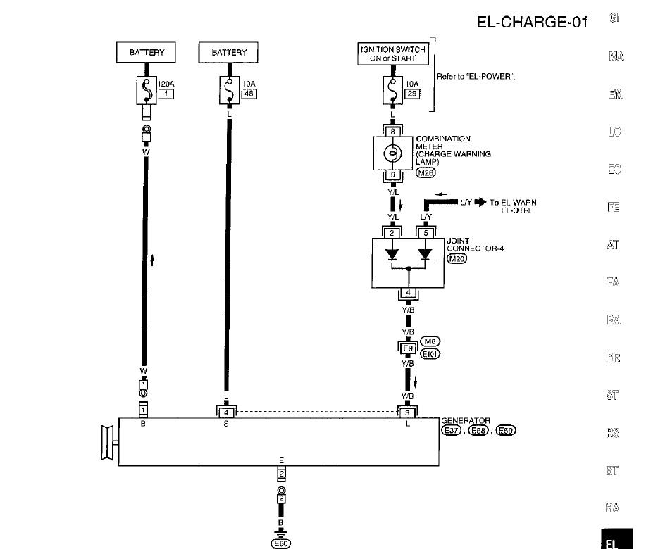 MF_6960] Alternator Wiring On 2001 Nissan Frontier Alternator Wiring  Diagram Free DiagramCosm Wigeg Mohammedshrine Librar Wiring 101