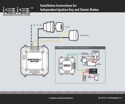 RM_0997] Hitachi Starter Wiring Free DiagramIxtu Pical Vira Mohammedshrine Librar Wiring 101