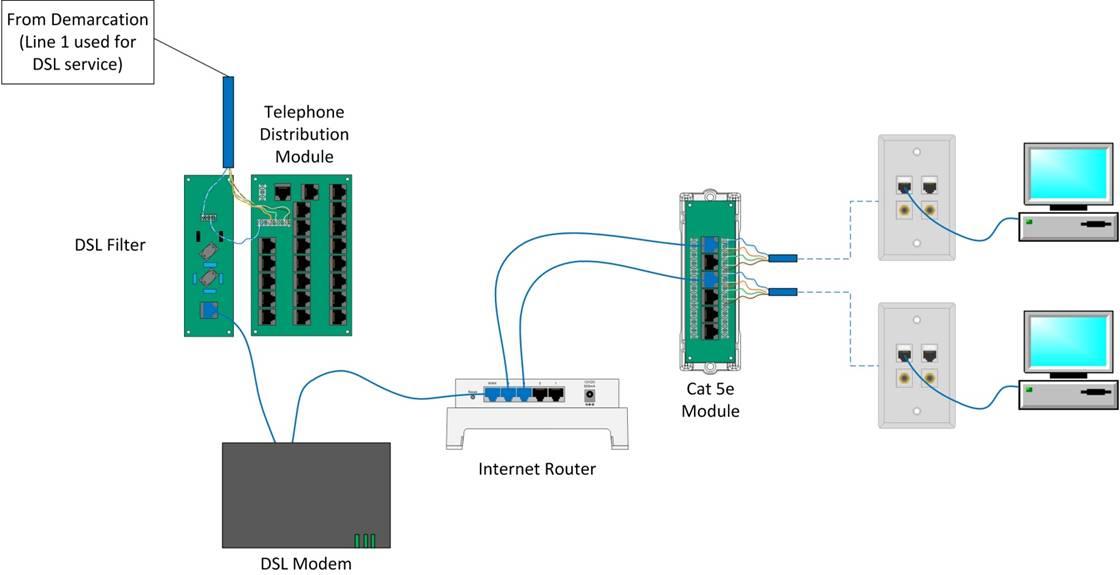 Marvelous Phone Network Wiring Diagrams Wiring Diagram Wiring Cloud Rineaidewilluminateatxorg