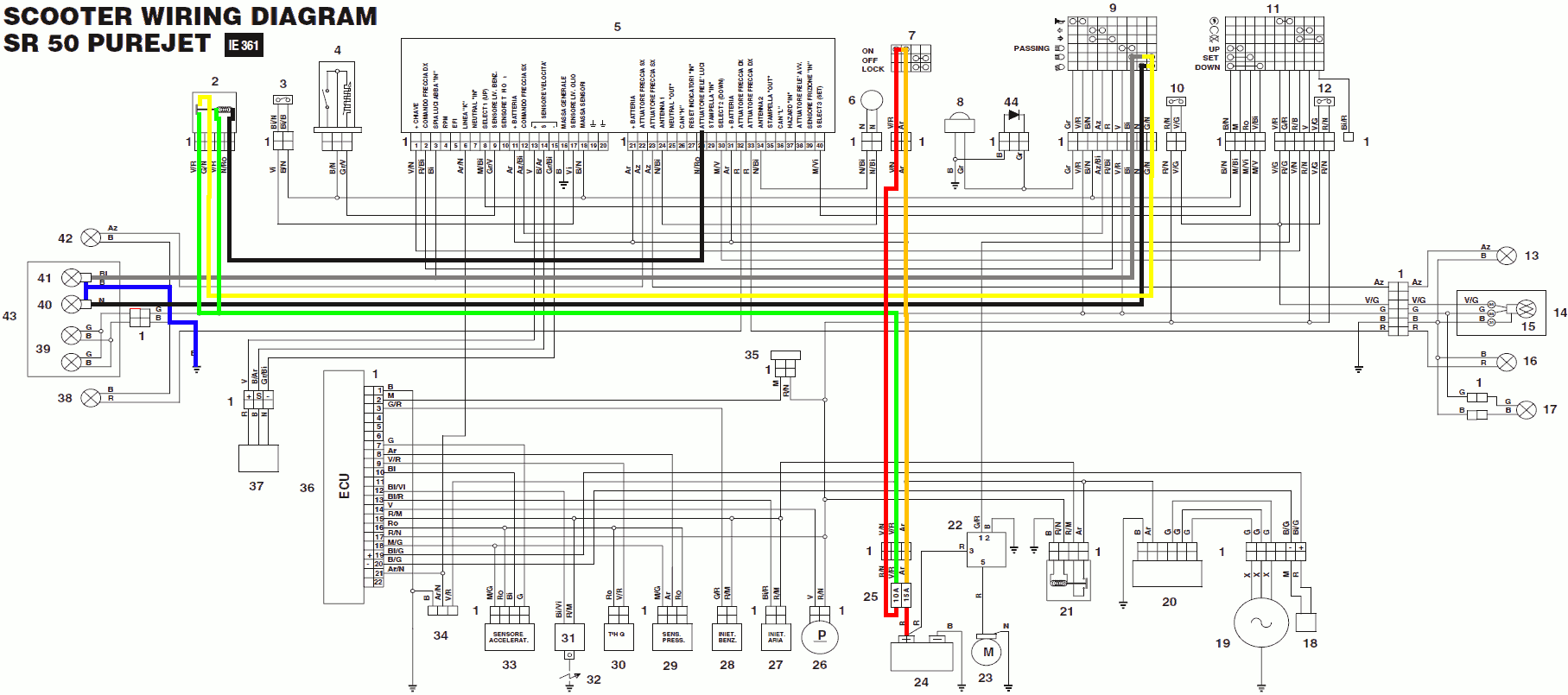 [DIAGRAM_4PO]  RY_1470] Aprilia Wiring Mod Free Diagram | Aprilia Wiring Schematics |  | Dylit Eatte Mohammedshrine Librar Wiring 101