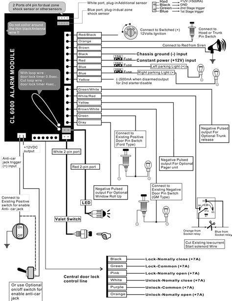 [SCHEMATICS_48DE]  Car Alarm Atv 1000 Wiring Diagram -Ez Car Wiring Diagram | Begeboy Wiring  Diagram Source | Car Alarm Atv 1000 Wiring Diagram |  | Begeboy Wiring Diagram Source