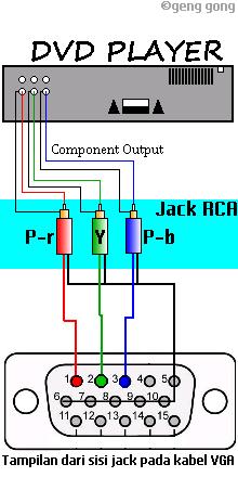 DY_0611] Furthermore Vga Cable Wiring Diagram On Vga To Rca Wire Diagram  Wiring DiagramPush Kicep Alma Kumb Xero Mohammedshrine Librar Wiring 101