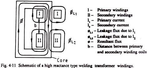 Admirable Diagram Of Welding Transformer Wiring Diagram Wiring Cloud Itislusmarecoveryedborg