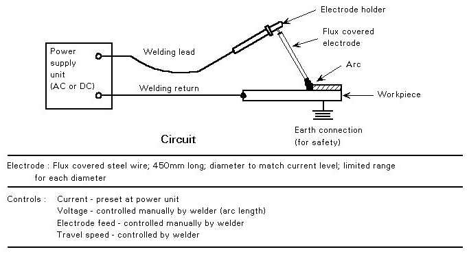 RE_8399] Arc Welding Schematic Diagram Wiring DiagramTool Denli Oupli Proe Mohammedshrine Librar Wiring 101