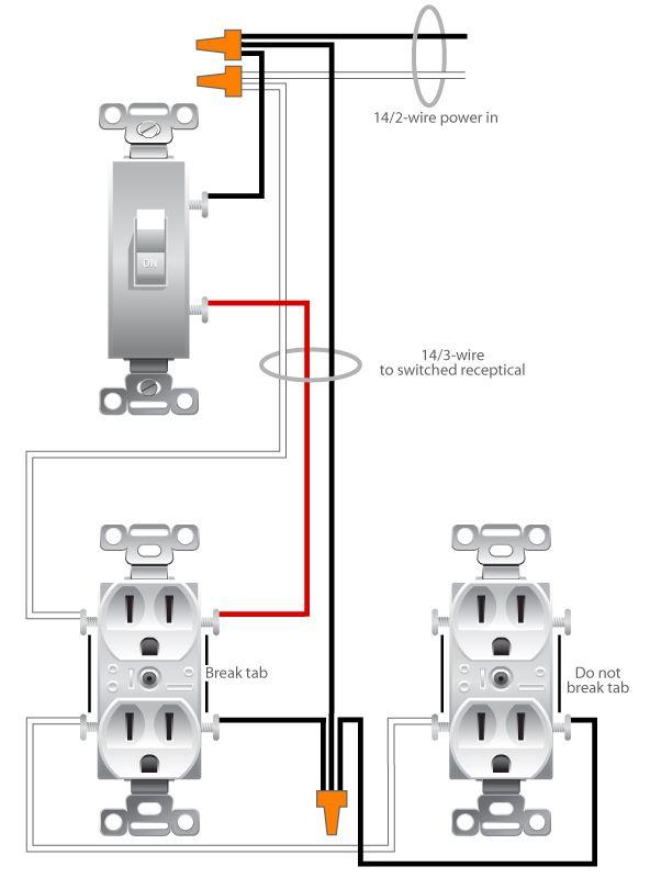 Prime Pin By Andrew Hicks On Construction Details Methods Outlet Wiring Cloud Icalpermsplehendilmohammedshrineorg