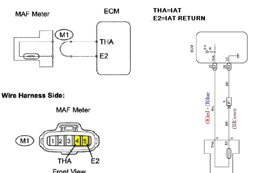 Pleasant Toyota Maf Sensor Wiring Diagram Wiring Diagram Wiring Cloud Apomsimijknierdonabenoleattemohammedshrineorg