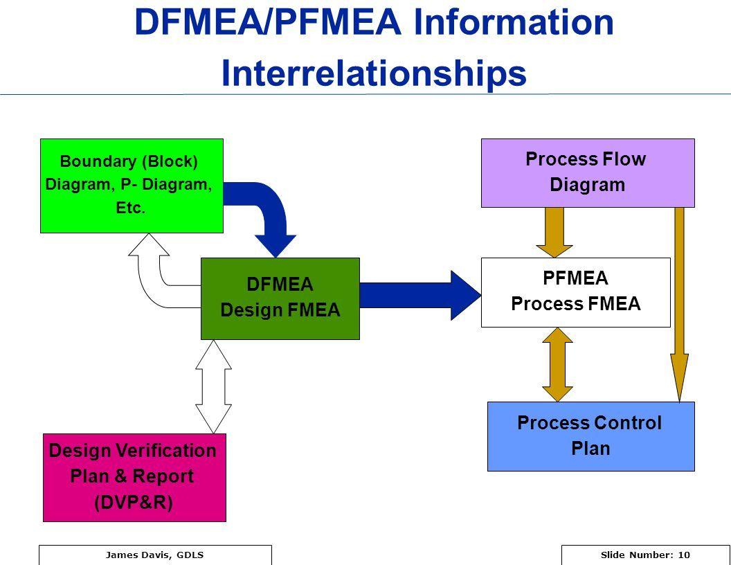 Process Flow Diagram Ts 16949 - Abb Onv30pb Rotary Switch Wiring Diagram -  bonek.losdol2.jeanjaures37.frWiring Diagram Resource