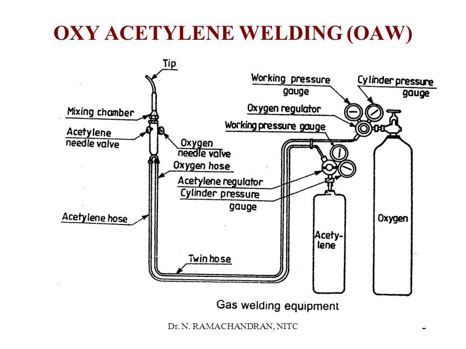 Wondrous Gas Welding Line Diagram Wiring Diagram Wiring Cloud Faunaidewilluminateatxorg