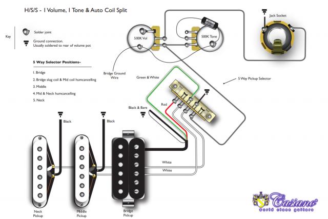 ZO_3769] Amp Input Jack Wiring Diagram Free Diagram | Guitar Input Jack Wiring Diagram |  | Ehir Tran Orsal Denli Hist Dict Over Benkeme Rine Umize Ponge  Mohammedshrine Librar Wiring 101